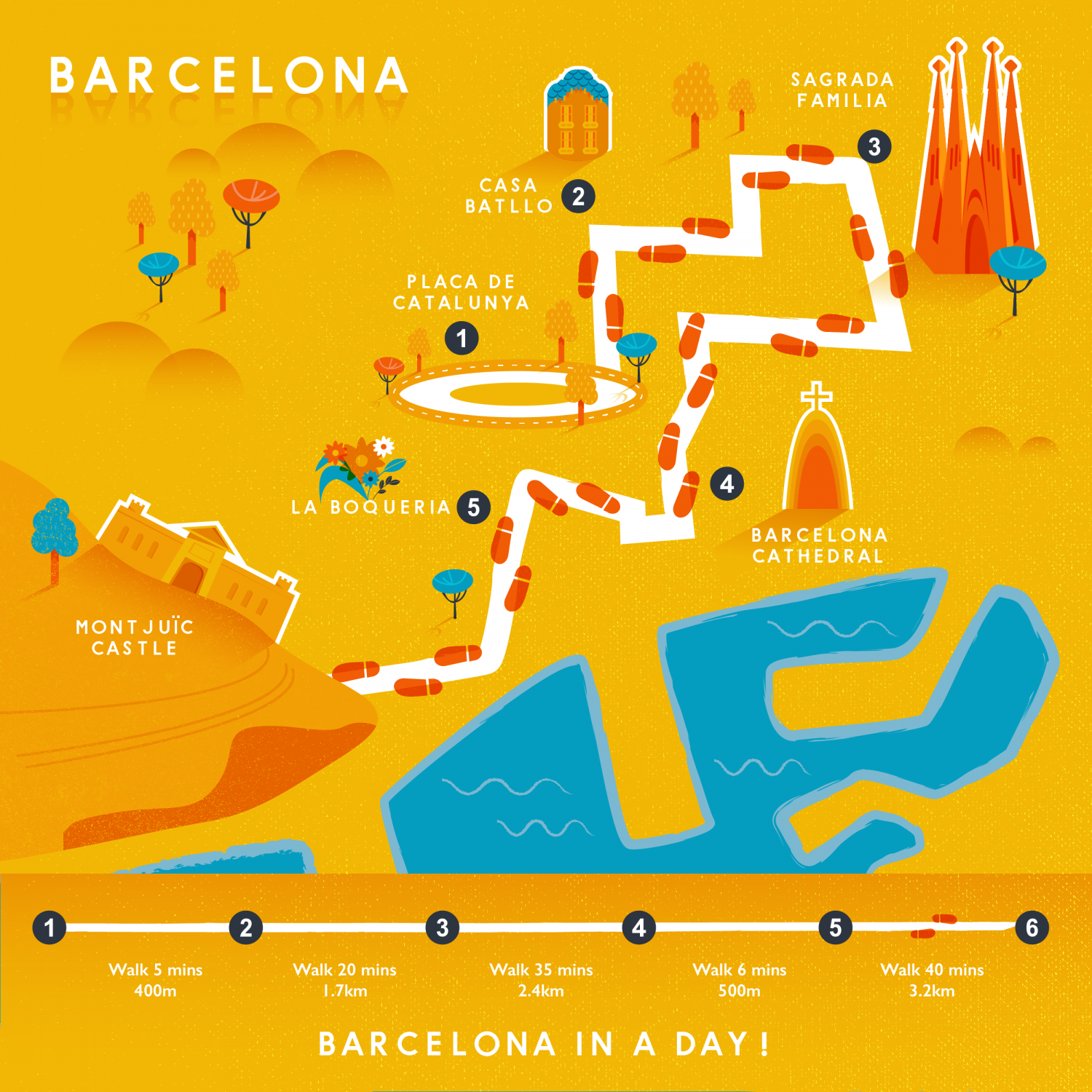 Walking tour of Barcelona in 1 day