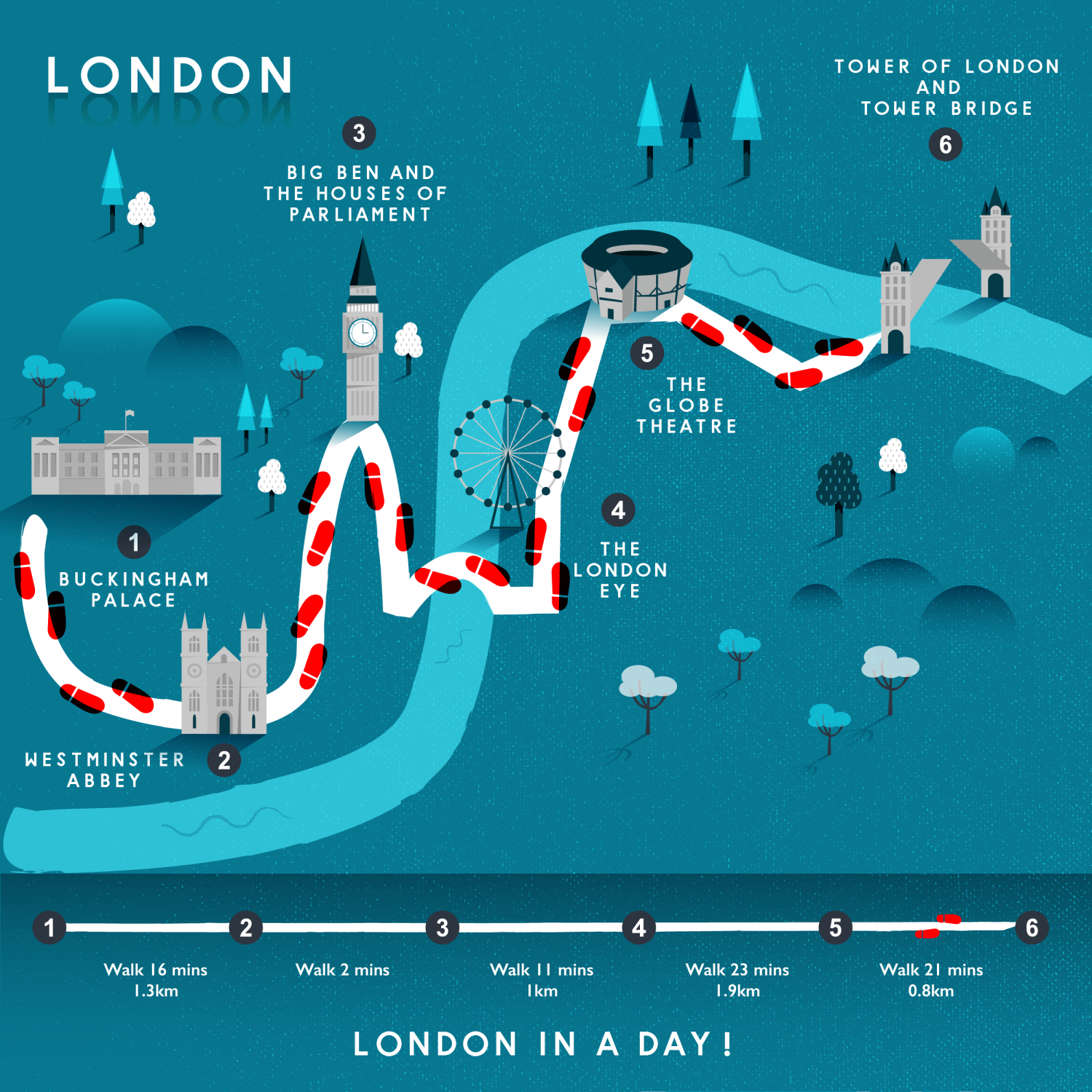 London walking tour in a day