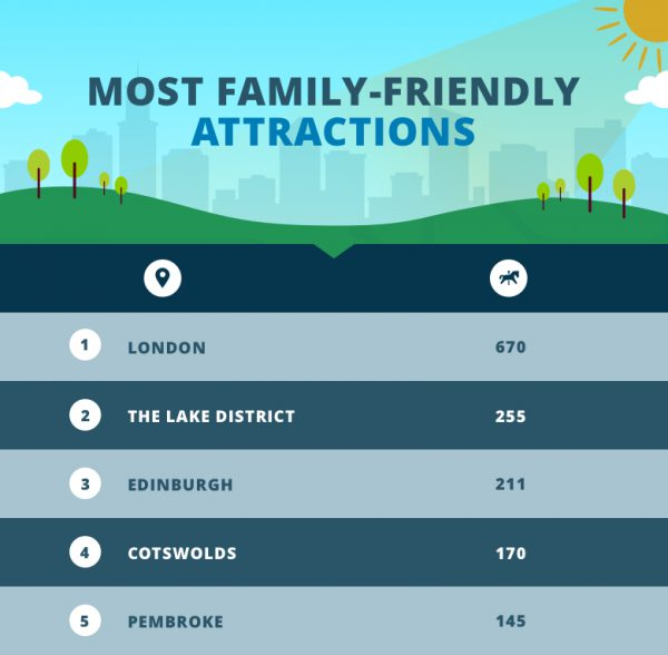 Most-Family-Attractions