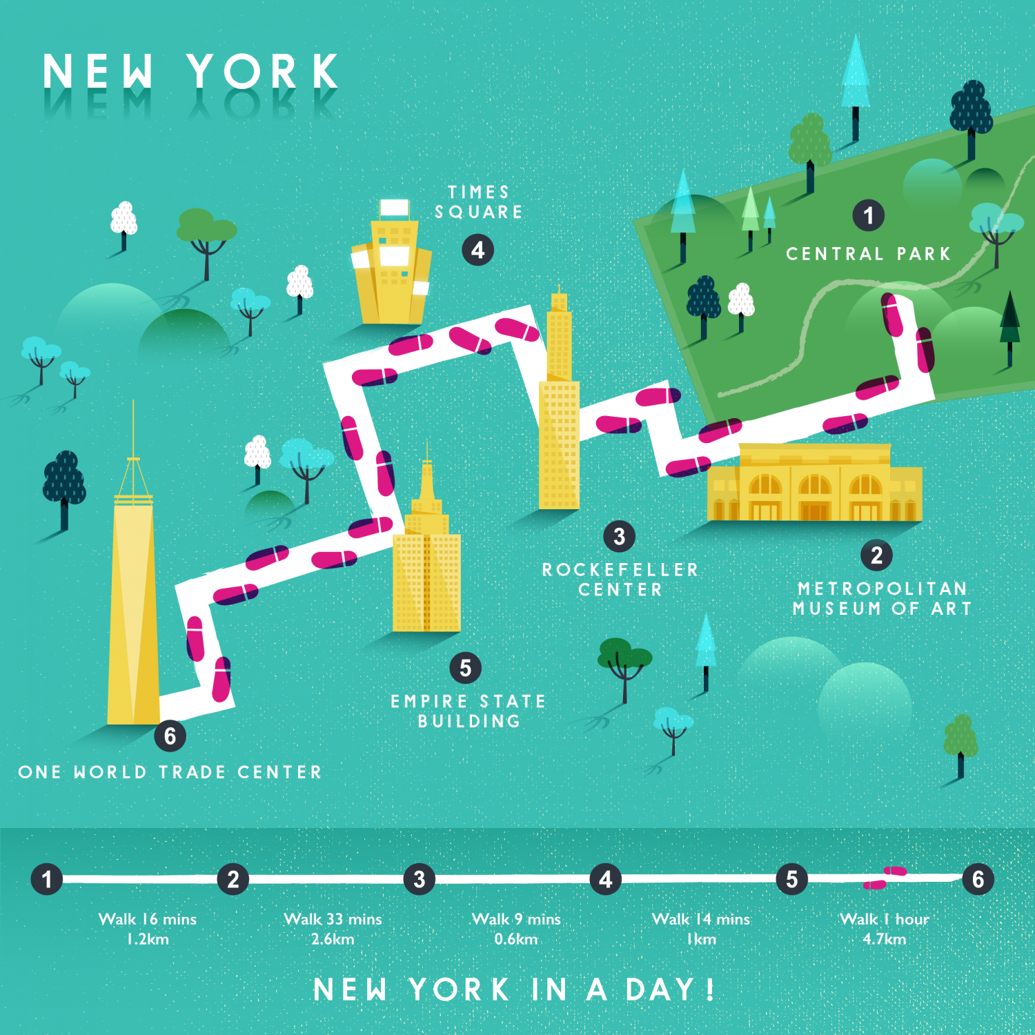 New York walking tour in a day