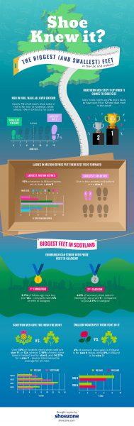 Shoezone-biggest-feet-ig2