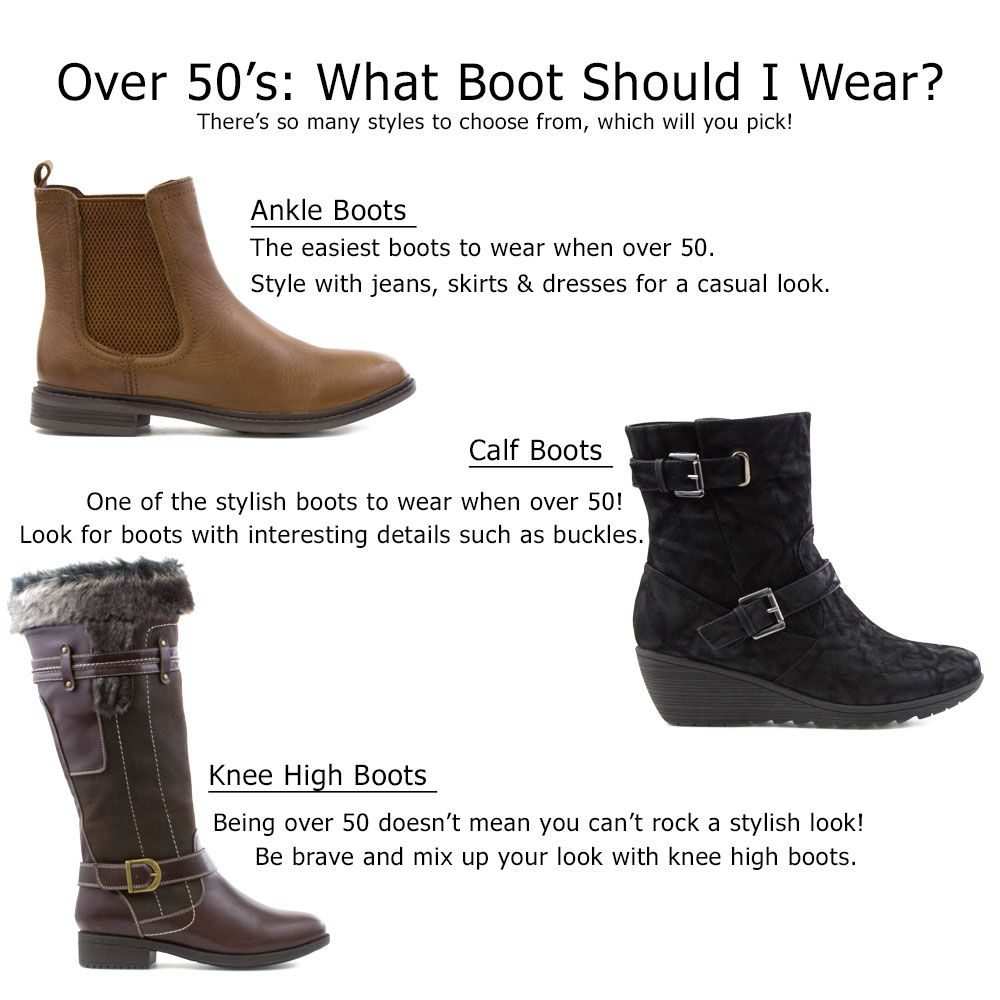 Choosing-Which-Boots-To-Wear