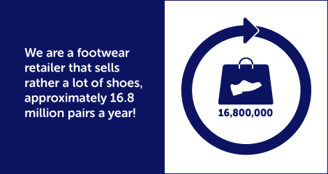We are a footwear retailer that sells rather a lot of shoes, approximately 20 million pairs a year!