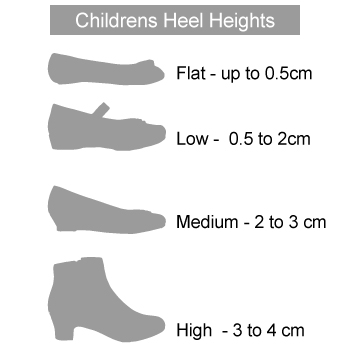 Kids Heel Heights