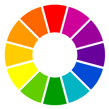 Shoes And Jeans - Color Wheel
