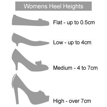 Adult Heel Heights