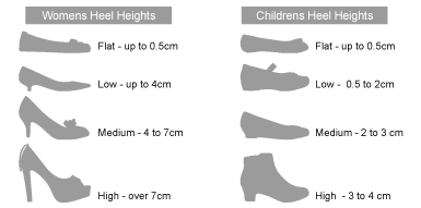Heel Size Guide