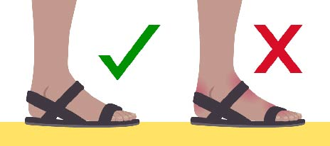 Mens Sandals Do's And Don't